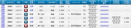 100110_starkawase_order