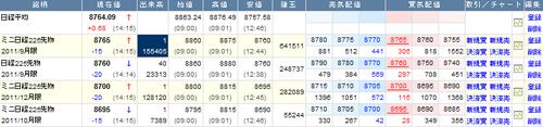 110908_sbi_nikkeimini2