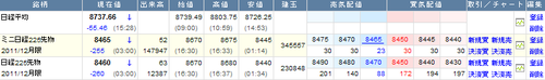 110910_sbi_nikkeimini