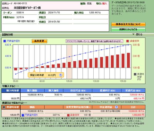 131230_daiwa3_2