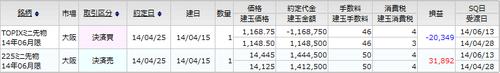 140424_sbi_future_3