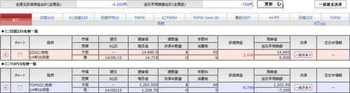 140531_sbi_future