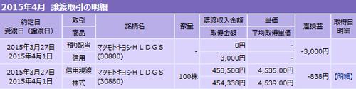 150328_daiwa_kenri