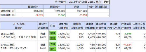 150728_daiwa