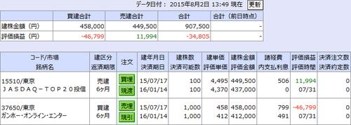 150802_daiwa