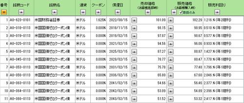 161016_daiwa_zero