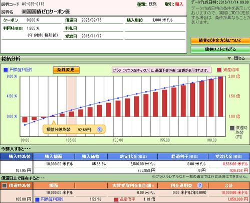 161112_daiwa_zero3