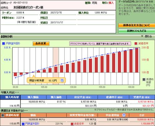 171114_daiwa_zero2