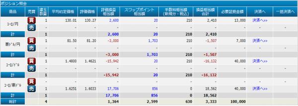 091213_starkawase_position