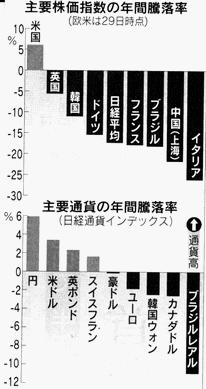 111231_nikkei_2