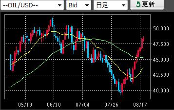 160820_dmm_oil_d_2