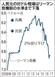 20170226_nikkei_2